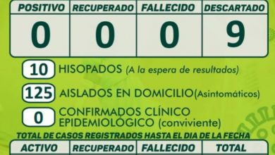 Photo of REPORTE EPIDEMIOLÓGICO MUNICIPIO SAN ANTONIO – 20HS
