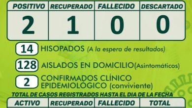 Photo of REPORTE EPIDEMIOLÓGICO MUNICIPIO SAN ANTONIO – 12HS