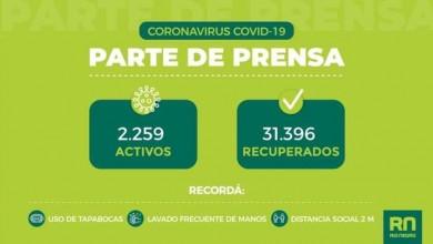 Photo of Novedades registradas entre las 16.46 hs. del 15 de diciembre y las 16.45 hs. de hoy 205 pacientes curados